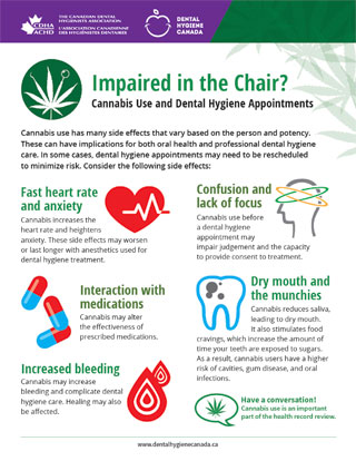 impact of cannabis on the dental hygiene process of care
