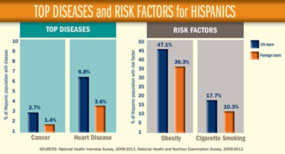 US Centers for Disease Control (CDC) page